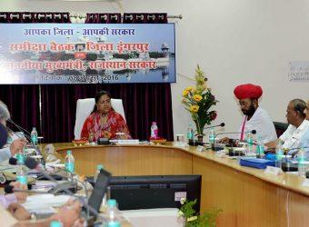 Vasundhara Raje - Rajasthan Budget