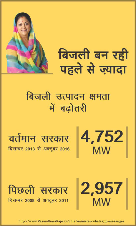vasundhara-raje-whatsapp-banner-power-electricity-01