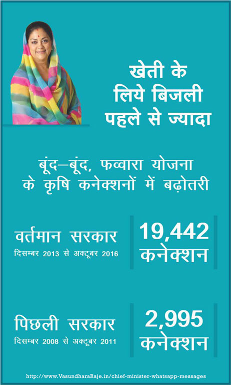 vasundhara-raje-whatsapp-banner-power-electricity-03