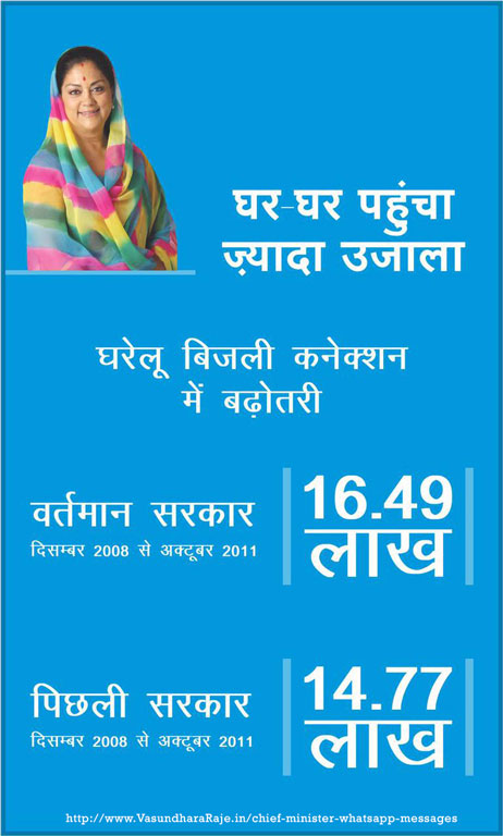 vasundhara-raje-whatsapp-banner-power-electricity-04