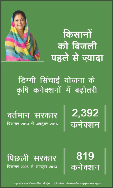 vasundhara-raje-whatsapp-banner-power-electricity-05