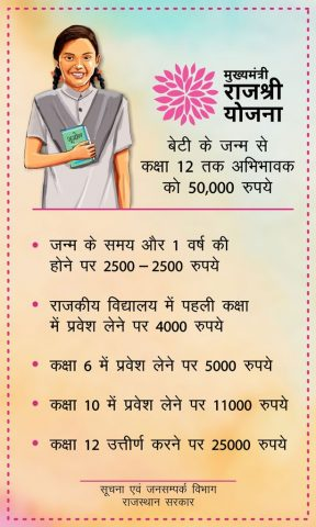 Whatsapp सन्देश