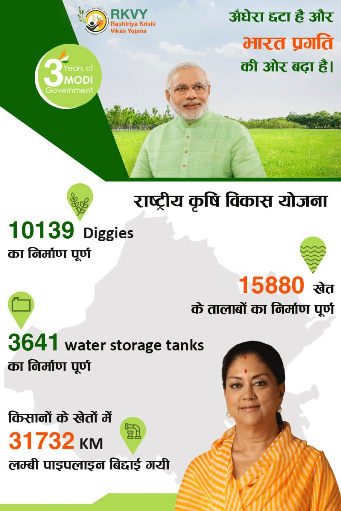 nda-3-years-modi-govt-infographic-005