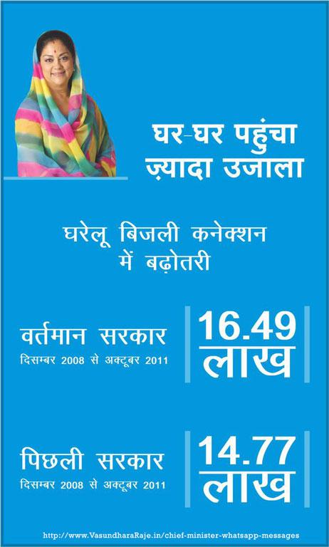 vasundhara-raje-whatsapp-banner-power-electricity-04