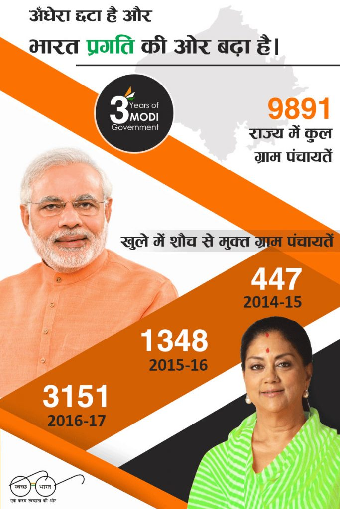 nda-3-years-modi-govt-infographic-002