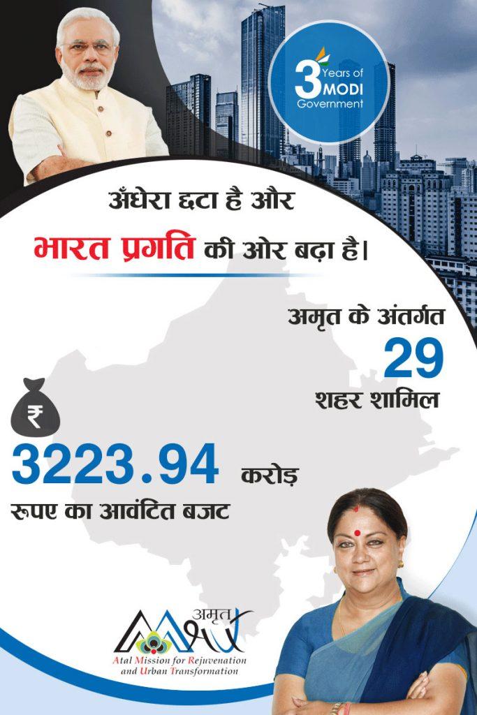 nda-3-years-modi-govt-infographic-010