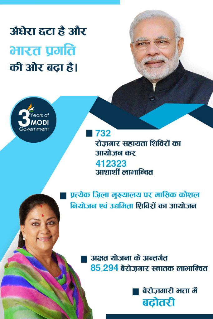 nda-3-years-modi-govt-infographic-012