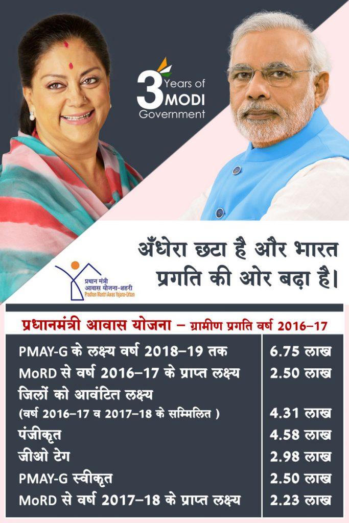 nda-3-years-modi-govt-infographic-013