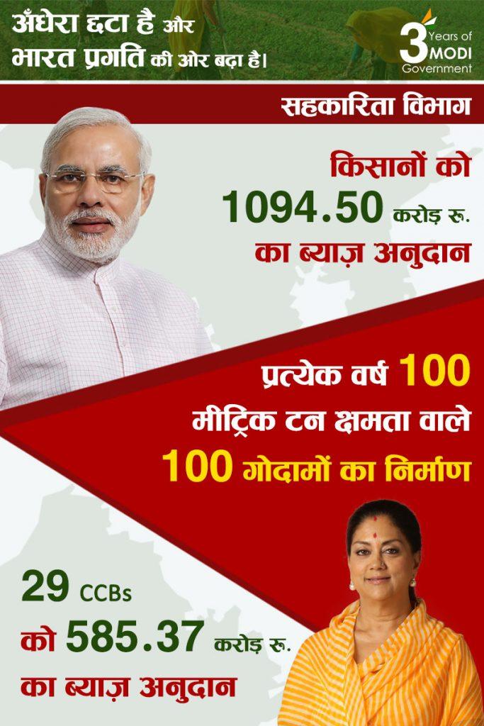 nda-3-years-modi-govt-infographic-015