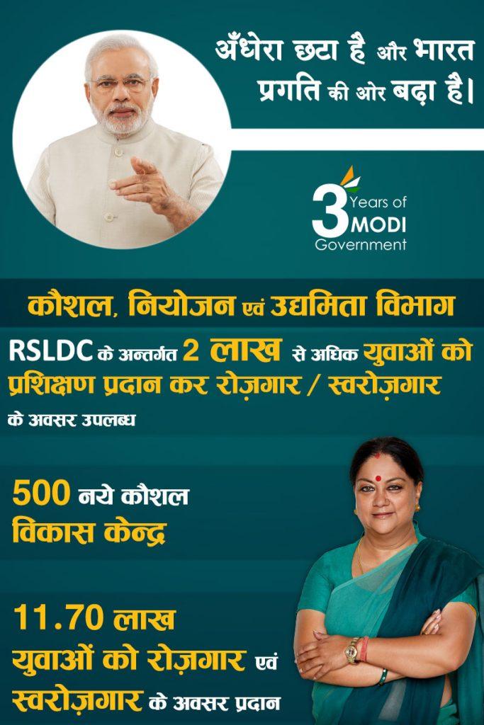 nda-3-years-modi-govt-infographic-016