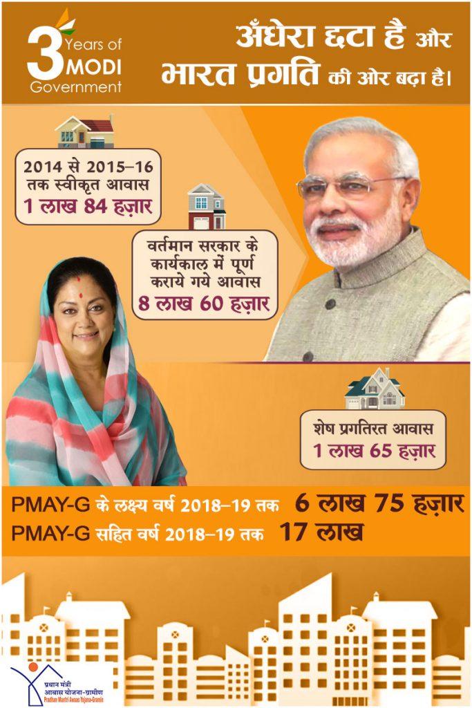 nda-3-years-modi-govt-infographic-017