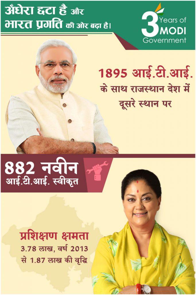 nda-3-years-modi-govt-infographic-A2